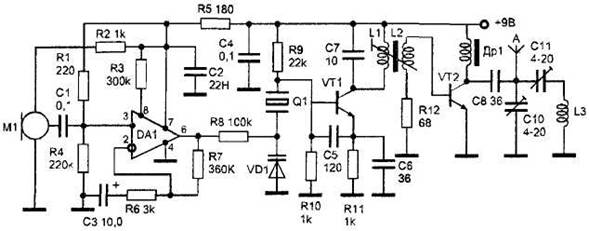 Radio transmitter with high frequency stability of the master oscillator