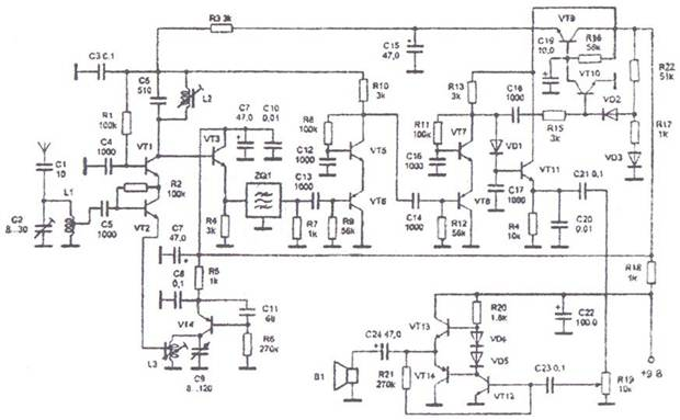 Radio receiver with AM signals high sensitivity